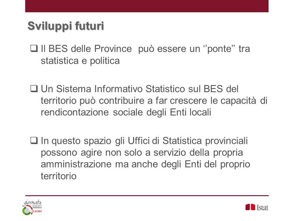 Il BES delle Province può essere un ''ponte'' tra statistica e politica  Un Sistema Informativo Statistico sul BES del territorio può contribuire a