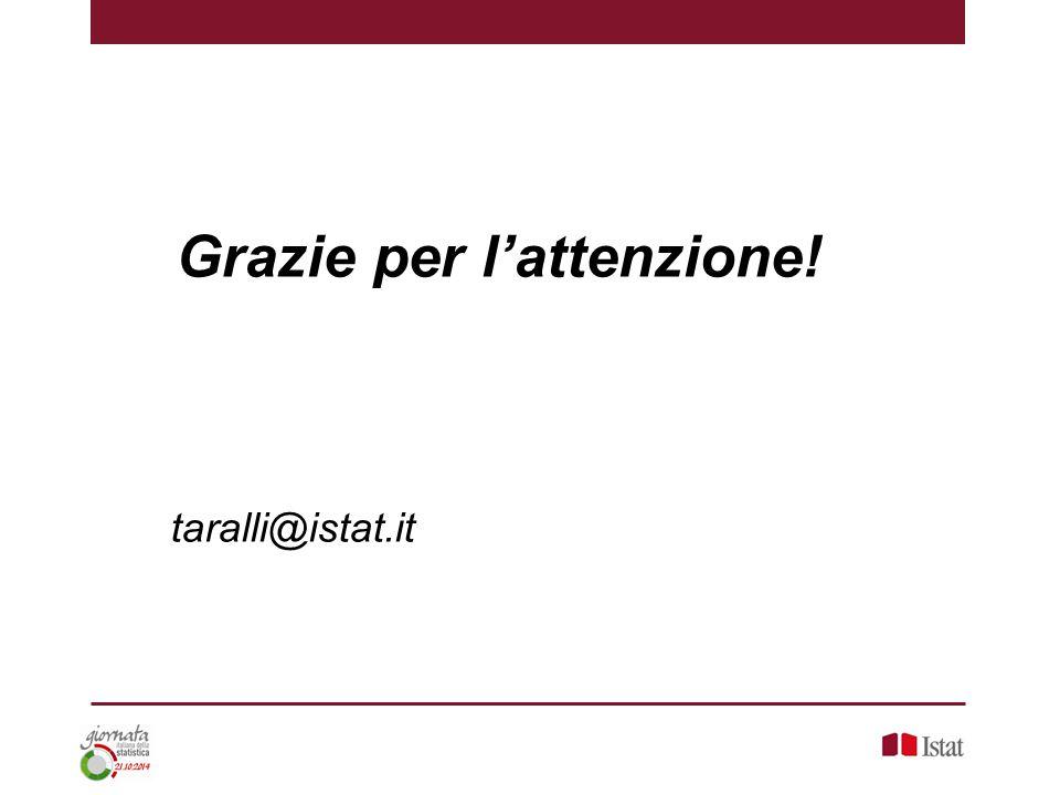 Grazie per l'attenzione! taralli@istat.it