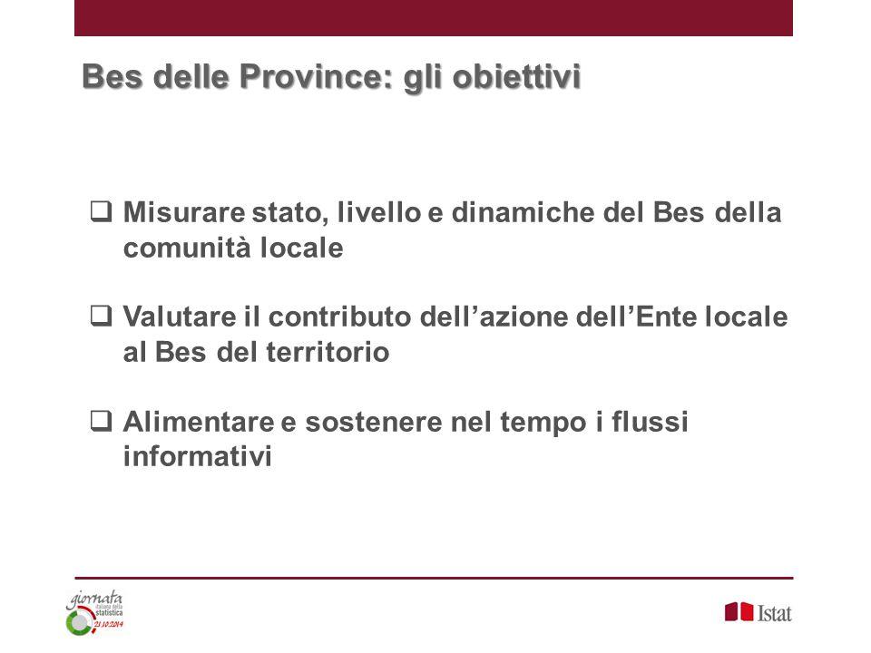 Bes delle Province: gli obiettivi  Misurare stato, livello e dinamiche del Bes della comunità locale  Valutare il contributo dell'azione dell'Ente locale al Bes del territorio  Alimentare e sostenere nel tempo i flussi informativi