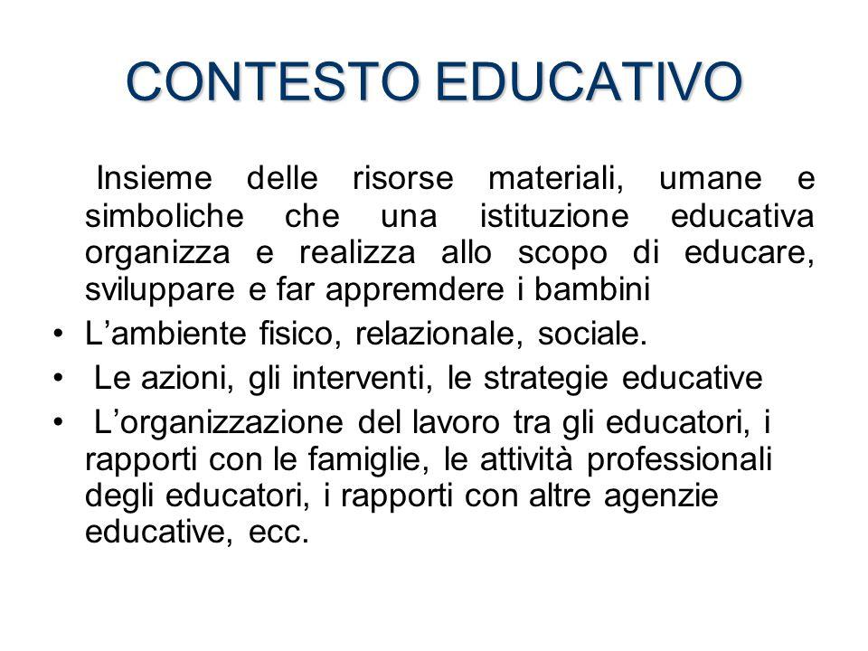 CONTESTO EDUCATIVO Insieme delle risorse materiali, umane e simboliche che una istituzione educativa organizza e realizza allo scopo di educare, svilu