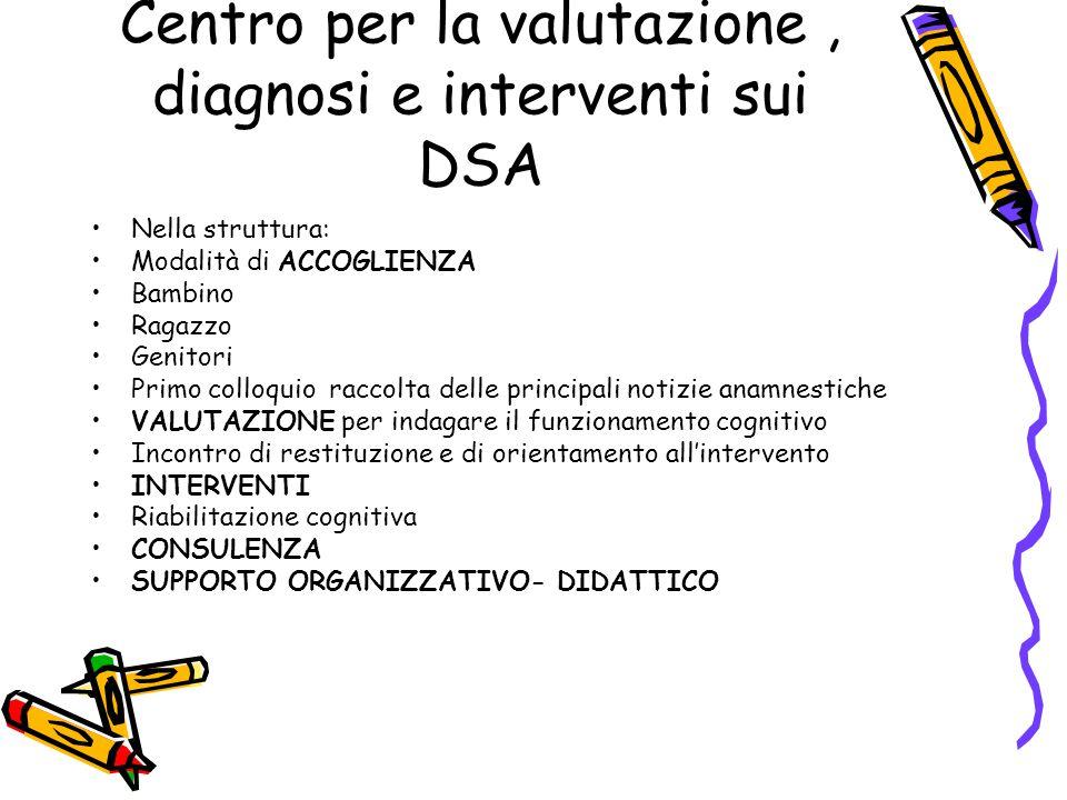 Centro per la valutazione, diagnosi e interventi sui DSA Nella struttura: Modalità di ACCOGLIENZA Bambino Ragazzo Genitori Primo colloquio raccolta de