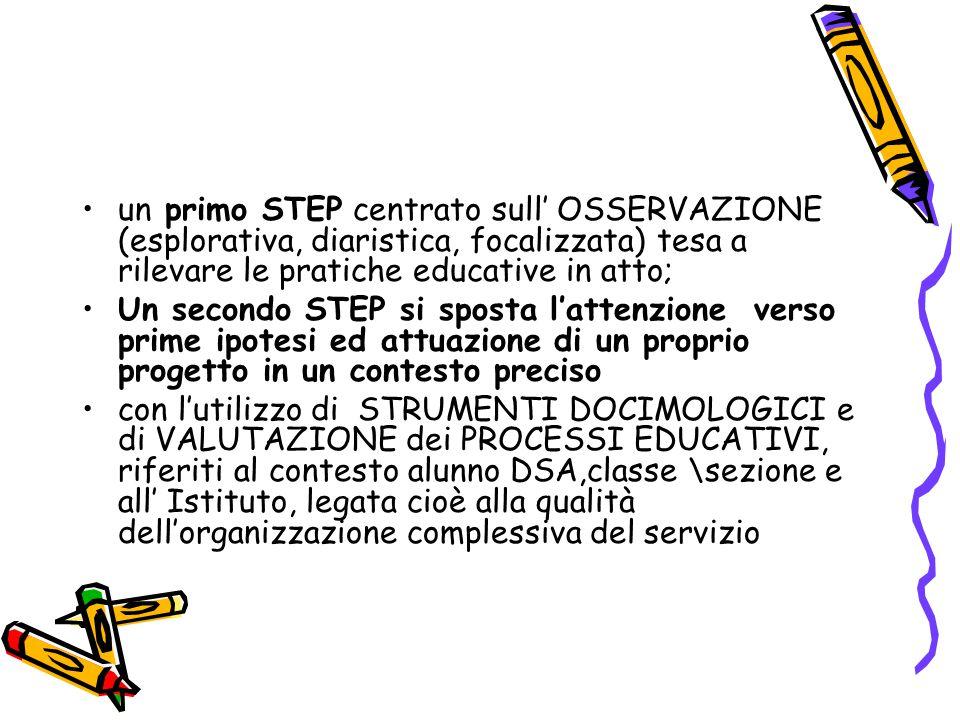 un primo STEP centrato sull' OSSERVAZIONE (esplorativa, diaristica, focalizzata) tesa a rilevare le pratiche educative in atto; Un secondo STEP si spo