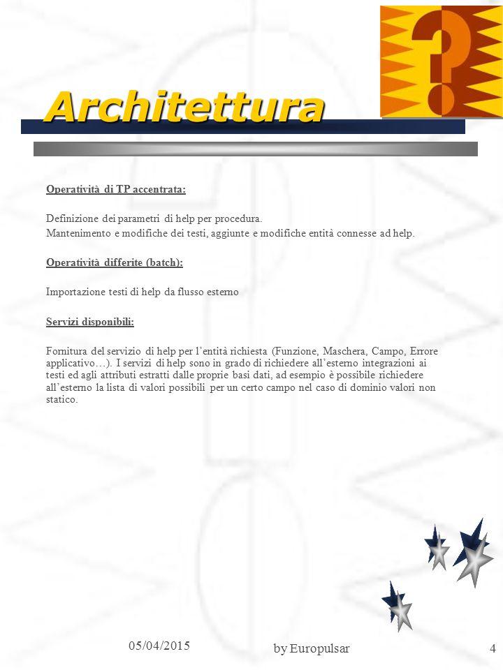 05/04/2015 by Europulsar4 Architettura Operatività di TP accentrata: Definizione dei parametri di help per procedura.