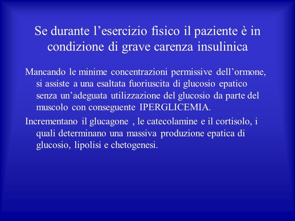 Se durante l'esercizio fisico il paziente è in condizione di grave carenza insulinica Mancando le minime concentrazioni permissive dell'ormone, si ass