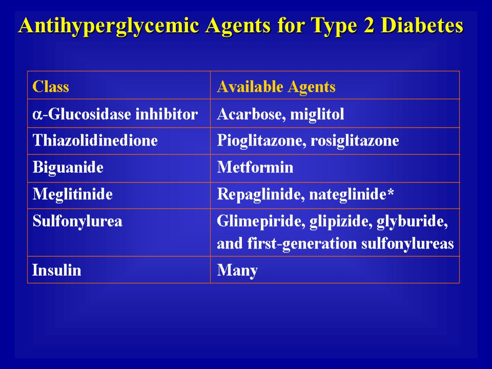 Antihyperglycemic Agents for Type 2 Diabetes