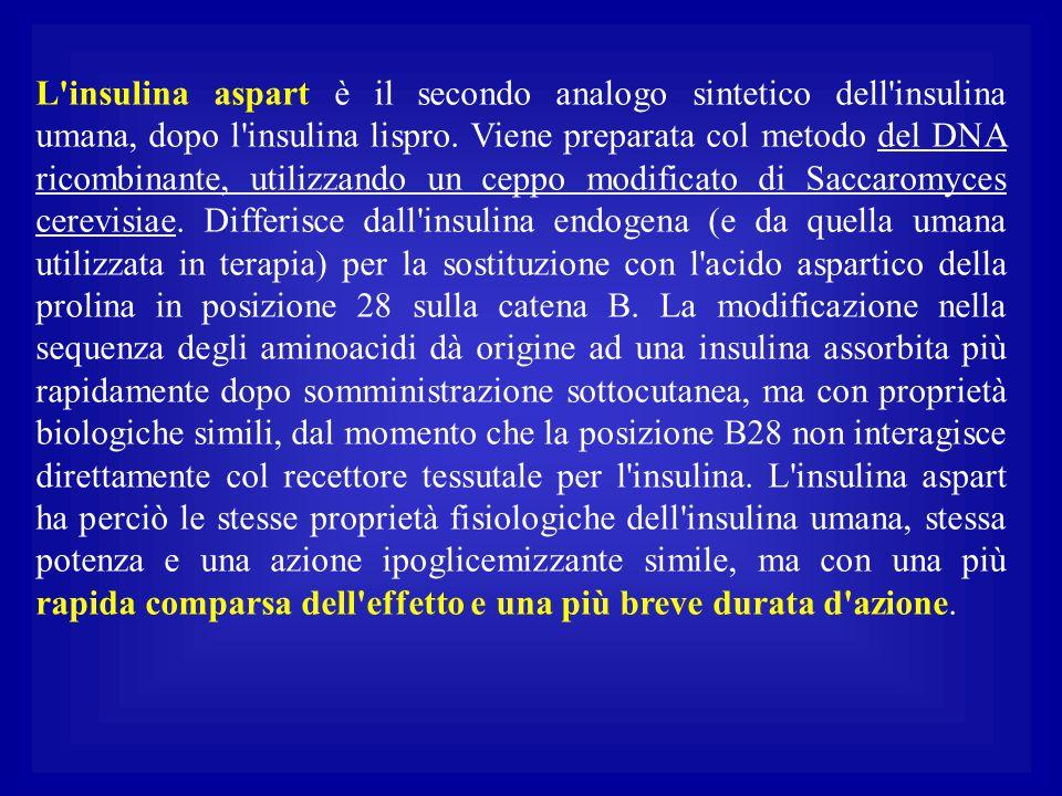 L'insulina aspart è il secondo analogo sintetico dell'insulina umana, dopo l'insulina lispro. Viene preparata col metodo del DNA ricombinante, utilizz