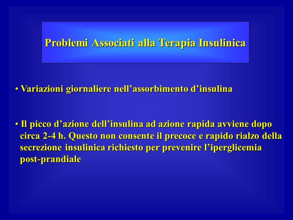 Problemi Associati alla Terapia Insulinica Variazioni giornaliere nell'assorbimento d'insulina Variazioni giornaliere nell'assorbimento d'insulina Il