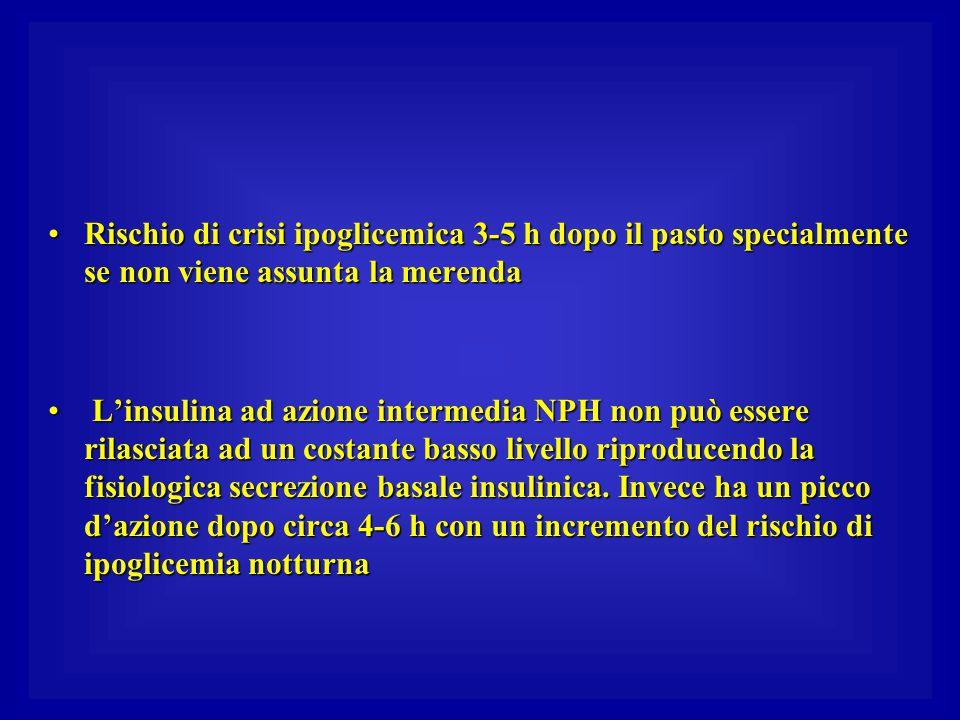Rischio di crisi ipoglicemica 3-5 h dopo il pasto specialmente se non viene assunta la merendaRischio di crisi ipoglicemica 3-5 h dopo il pasto specia