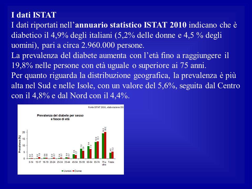 I dati ISTAT I dati riportati nell'annuario statistico ISTAT 2010 indicano che è diabetico il 4,9% degli italiani (5,2% delle donne e 4,5 % degli uomi