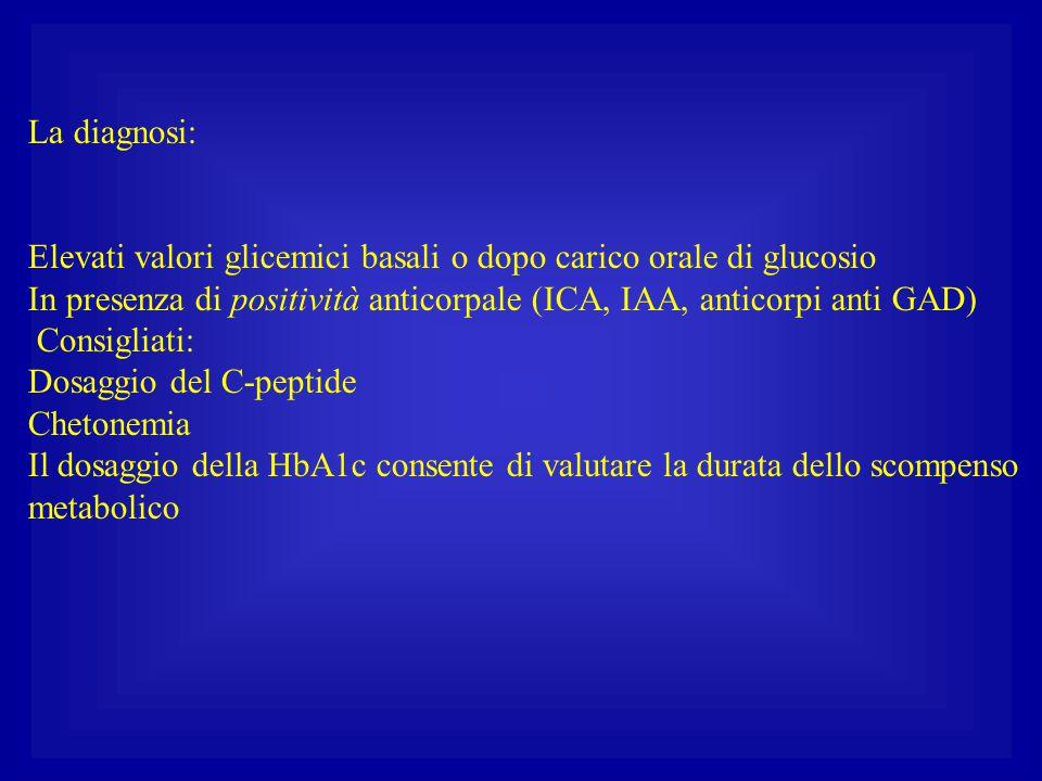 La diagnosi: Elevati valori glicemici basali o dopo carico orale di glucosio In presenza di positività anticorpale (ICA, IAA, anticorpi anti GAD) Cons
