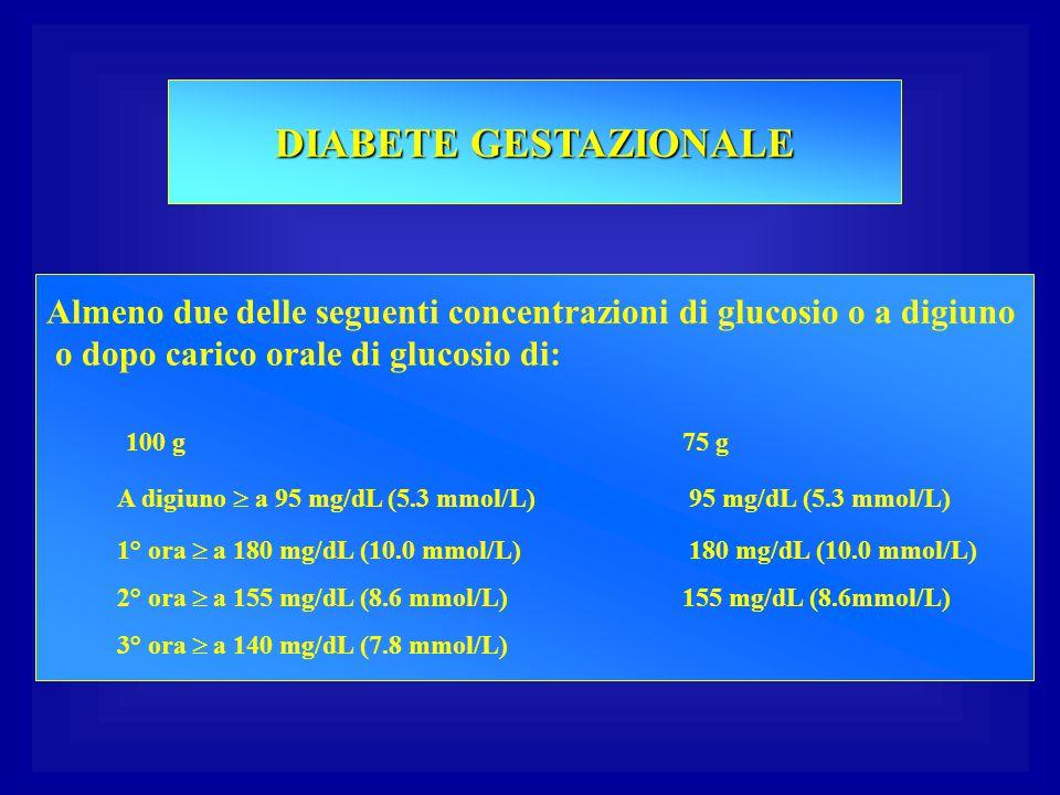DIABETE GESTAZIONALE Almeno due delle seguenti concentrazioni di glucosio o a digiuno o dopo carico orale di glucosio di: 100 g75 g A digiuno  a 95 m