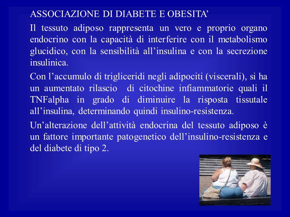 ASSOCIAZIONE DI DIABETE E OBESITA' Il tessuto adiposo rappresenta un vero e proprio organo endocrino con la capacità di interferire con il metabolismo