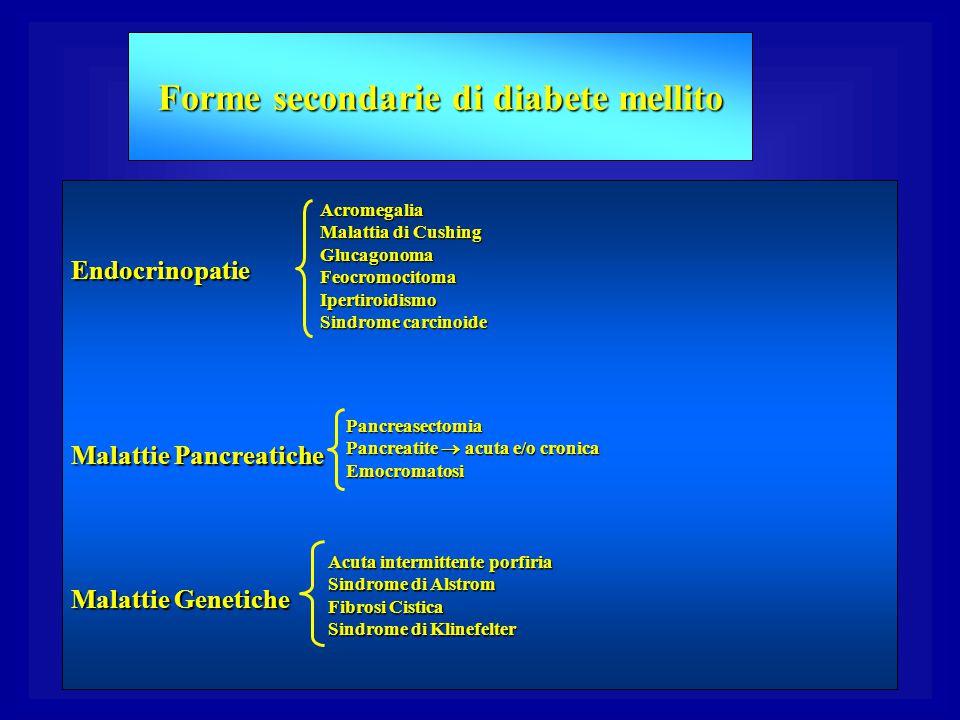 Forme secondarie di diabete mellito Endocrinopatie Malattie Pancreatiche Malattie Genetiche Acromegalia Malattia di Cushing GlucagonomaFeocromocitomaI