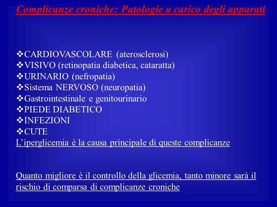 Complicanze croniche: Patologie a carico degli apparati  CARDIOVASCOLARE (aterosclerosi)  VISIVO (retinopatia diabetica, cataratta)  URINARIO (nefr