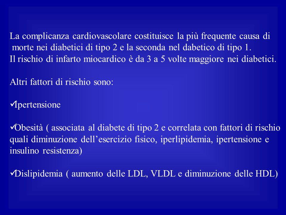La complicanza cardiovascolare costituisce la più frequente causa di morte nei diabetici di tipo 2 e la seconda nel dabetico di tipo 1. Il rischio di