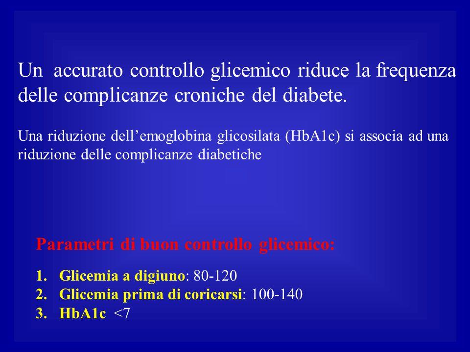 Un accurato controllo glicemico riduce la frequenza delle complicanze croniche del diabete. Una riduzione dell'emoglobina glicosilata (HbA1c) si assoc