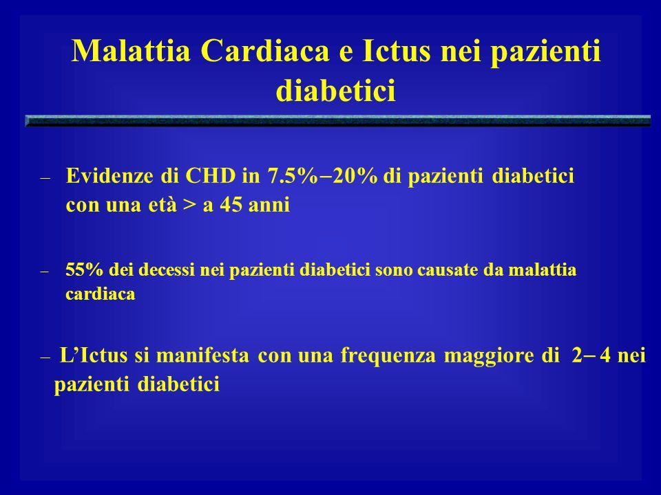 Malattia Cardiaca e Ictus nei pazienti diabetici – Evidenze di CHD in 7.5%  20% di pazienti diabetici con una età > a 45 anni – 55% dei decessi nei p