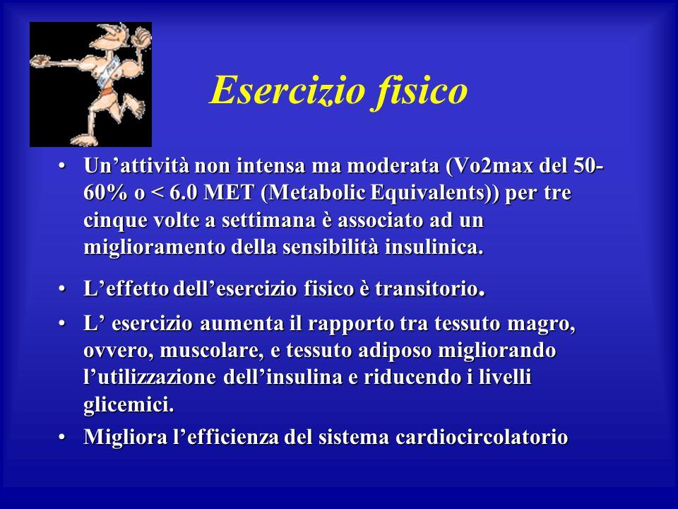 Esercizio fisico Un'attività non intensa ma moderata (Vo2max del 50- 60% o < 6.0 MET (Metabolic Equivalents)) per tre cinque volte a settimana è assoc