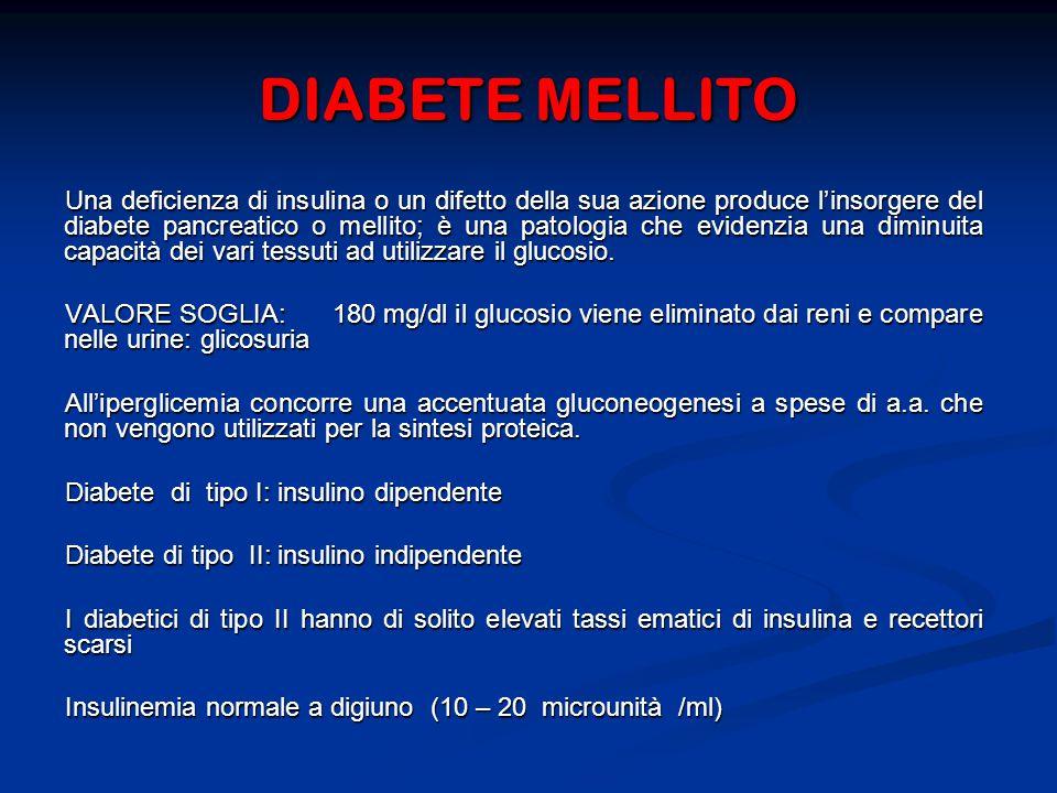 DIABETE MELLITO Una deficienza di insulina o un difetto della sua azione produce l'insorgere del diabete pancreatico o mellito; è una patologia che evidenzia una diminuita capacità dei vari tessuti ad utilizzare il glucosio.