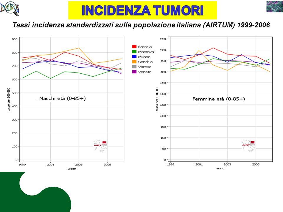 Tassi incidenza standardizzati sulla popolazione italiana (AIRTUM) 1999-2006
