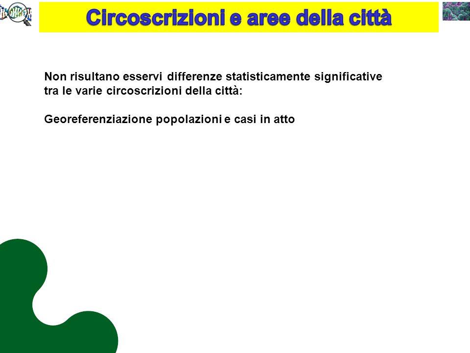 Non risultano esservi differenze statisticamente significative tra le varie circoscrizioni della città: Georeferenziazione popolazioni e casi in atto