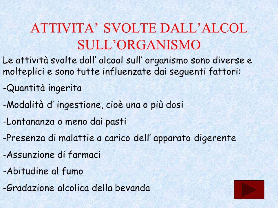 ATTIVITA' SVOLTE DALL'ALCOL SULL'ORGANISMO Le attività svolte dall' alcool sull' organismo sono diverse e molteplici e sono tutte influenzate dai segu