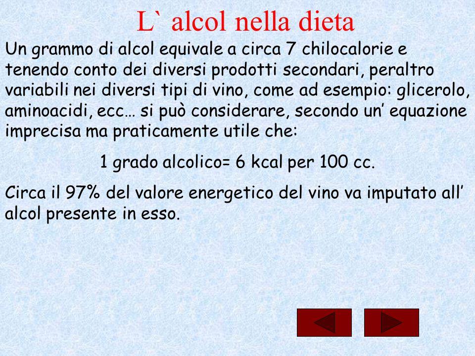 L` alcol nella dieta Un grammo di alcol equivale a circa 7 chilocalorie e tenendo conto dei diversi prodotti secondari, peraltro variabili nei diversi