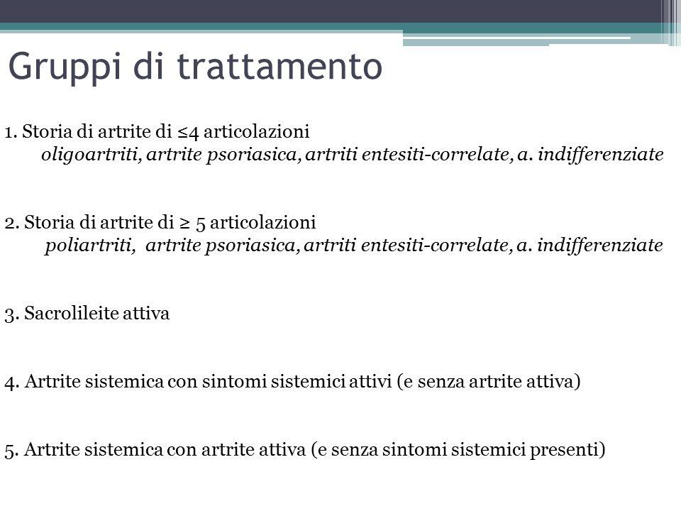 Gruppi di trattamento 1.