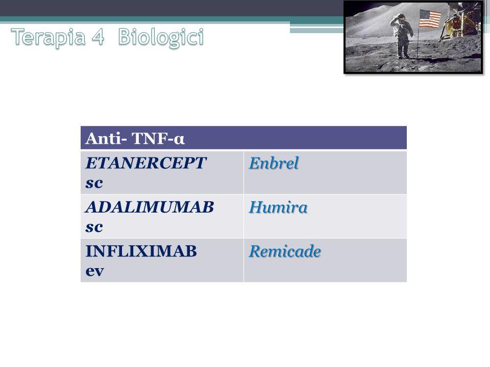 Anti- TNF-α ETANERCEPT scEnbrel ADALIMUMAB scHumira INFLIXIMAB evRemicade