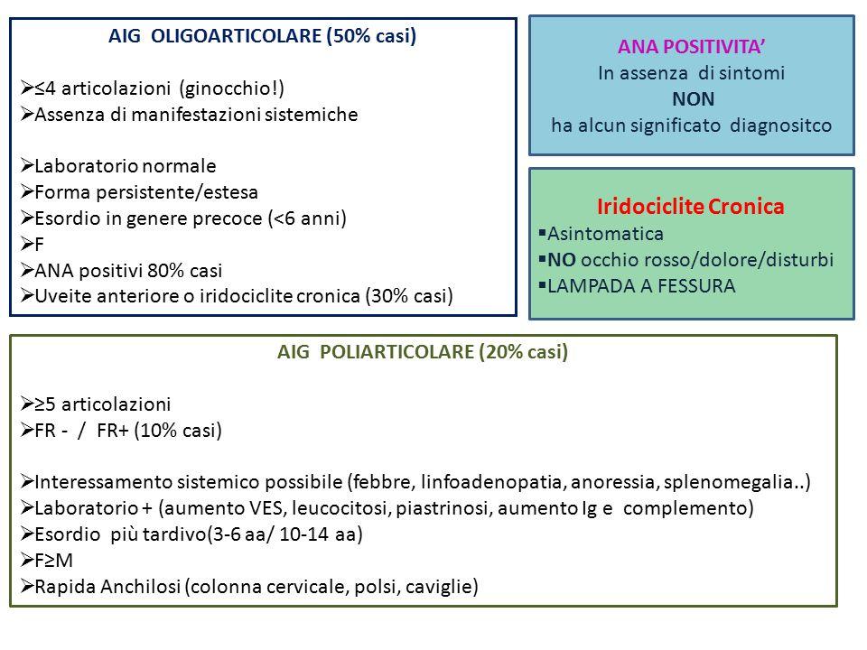 AIG OLIGOARTICOLARE (50% casi)  ≤4 articolazioni (ginocchio!)  Assenza di manifestazioni sistemiche  Laboratorio normale  Forma persistente/estesa  Esordio in genere precoce (<6 anni)  F  ANA positivi 80% casi  Uveite anteriore o iridociclite cronica (30% casi) AIG POLIARTICOLARE (20% casi)  ≥5 articolazioni  FR - / FR+ (10% casi)  Interessamento sistemico possibile (febbre, linfoadenopatia, anoressia, splenomegalia..)  Laboratorio + (aumento VES, leucocitosi, piastrinosi, aumento Ig e complemento)  Esordio più tardivo(3-6 aa/ 10-14 aa)  F≥M  Rapida Anchilosi (colonna cervicale, polsi, caviglie) ANA POSITIVITA' In assenza di sintomi NON ha alcun significato diagnositco Iridociclite Cronica  Asintomatica  NO occhio rosso/dolore/disturbi  LAMPADA A FESSURA