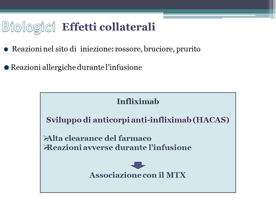 Effetti collaterali Reazioni nel sito di iniezione: rossore, bruciore, prurito Reazioni allergiche durante l'infusione Infliximab Sviluppo di anticorpi anti-infliximab (HACAS)  Alta clearance del farmaco  Reazioni avverse durante l'infusione Associazione con il MTX