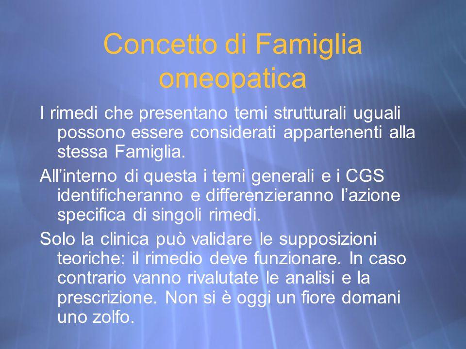Concetto di Famiglia omeopatica I rimedi che presentano temi strutturali uguali possono essere considerati appartenenti alla stessa Famiglia. All'inte