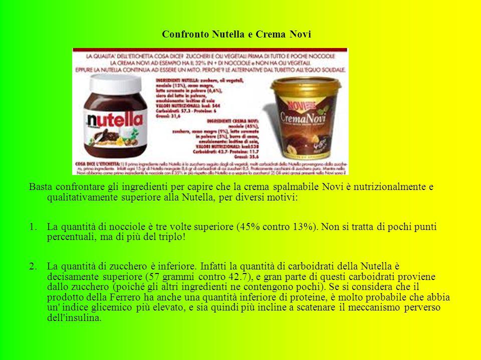Confronto Nutella e Crema Novi Basta confrontare gli ingredienti per capire che la crema spalmabile Novi è nutrizionalmente e qualitativamente superiore alla Nutella, per diversi motivi: 1.La quantità di nocciole è tre volte superiore (45% contro 13%).