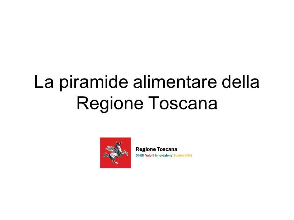 La piramide alimentare della Regione Toscana