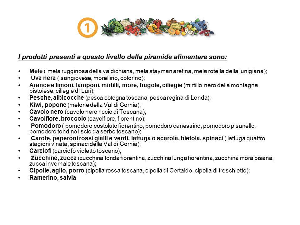 I prodotti presenti a questo livello della piramide alimentare sono: Mele ( mela rugginosa della valdichiana, mela stayman aretina, mela rotella della