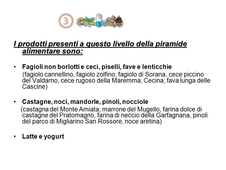 I prodotti presenti a questo livello della piramide alimentare sono: Fagioli non borlotti e ceci, piselli, fave e lenticchie (fagiolo cannellino, fagi