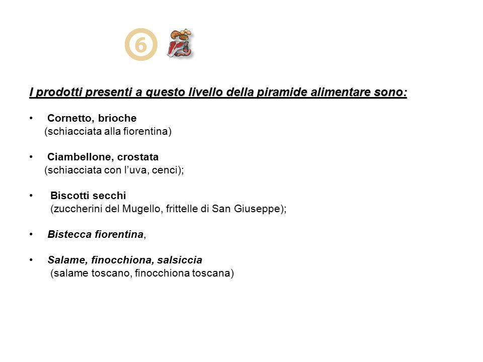 I prodotti presenti a questo livello della piramide alimentare sono: Cornetto, brioche (schiacciata alla fiorentina) Ciambellone, crostata (schiacciat