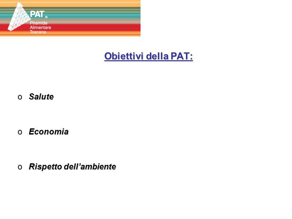 Obiettivi della PAT: Obiettivi della PAT: oSalute oEconomia oRispetto dell'ambiente