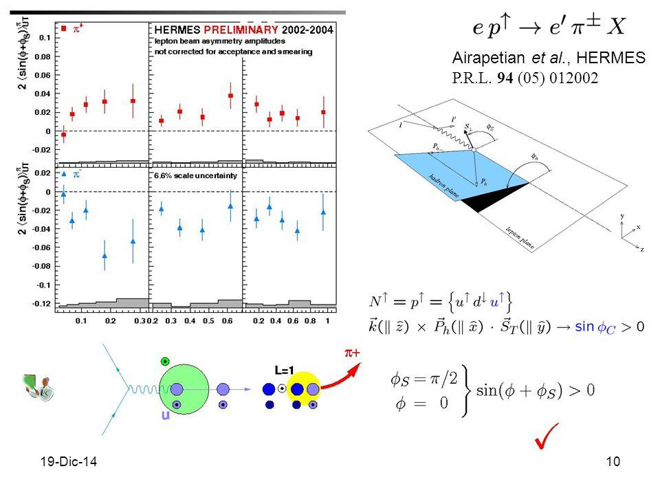 19-Dic-1410 Airapetian et al., HERMES P.R.L. 94 (05) 012002