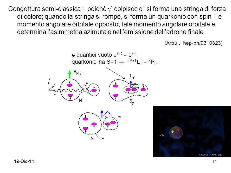 19-Dic-1411 Congettura semi-classica : poichè  * colpisce q ↑ si forma una stringa di forza di colore; quando la stringa si rompe, si forma un quarkonio con spin 1 e momento angolare orbitale opposto; tale momento angolare orbitale e determina l'asimmetria azimutale nell'emissione dell'adrone finale (Artru, hep-ph/9310323) # quantici vuoto J PC = 0 ++ quarkonio ha S=1  2S+1 L J = 3 P 0