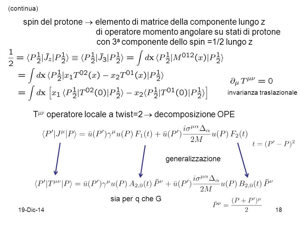 19-Dic-1418 spin del protone  elemento di matrice della componente lungo z di operatore momento angolare su stati di protone con 3 a componente dello spin =1/2 lungo z invarianza traslazionale T  operatore locale a twist=2  decomposizione OPE sia per q che G (continua) generalizzazione