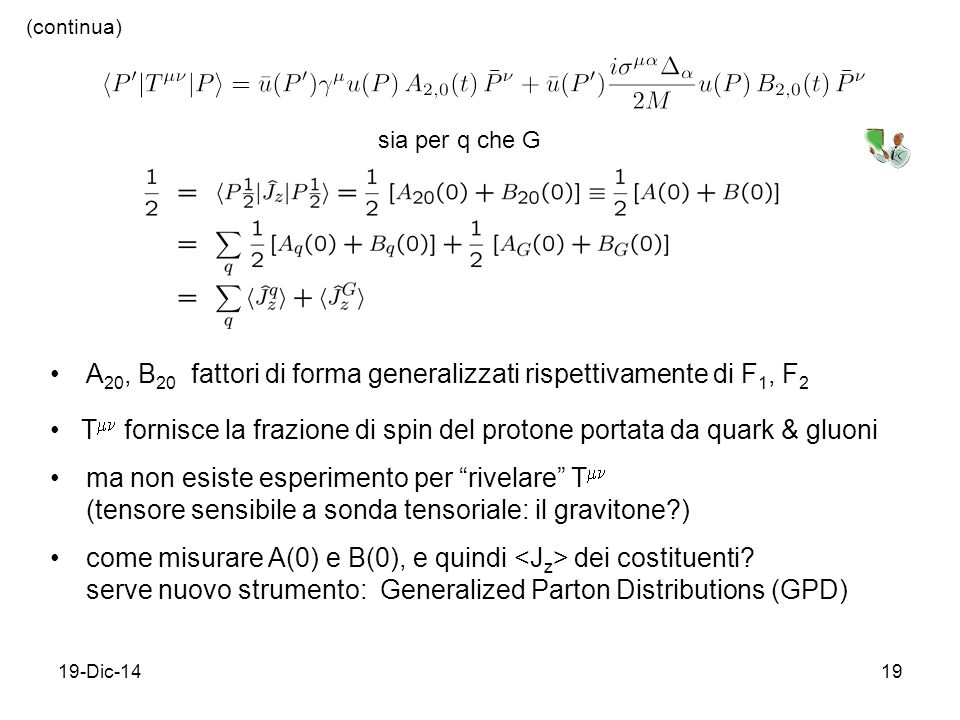 19-Dic-1419 sia per q che G (continua) T  fornisce la frazione di spin del protone portata da quark & gluoni ma non esiste esperimento per rivelare T  (tensore sensibile a sonda tensoriale: il gravitone ) come misurare A(0) e B(0), e quindi dei costituenti.