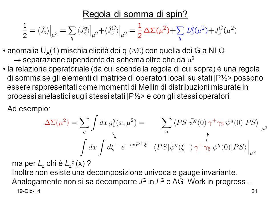 19-Dic-1421 Regola di somma di spin? anomalia U A (1) mischia elicità dei q (  ) con quella dei G a NLO  separazione dipendente da schema oltre che