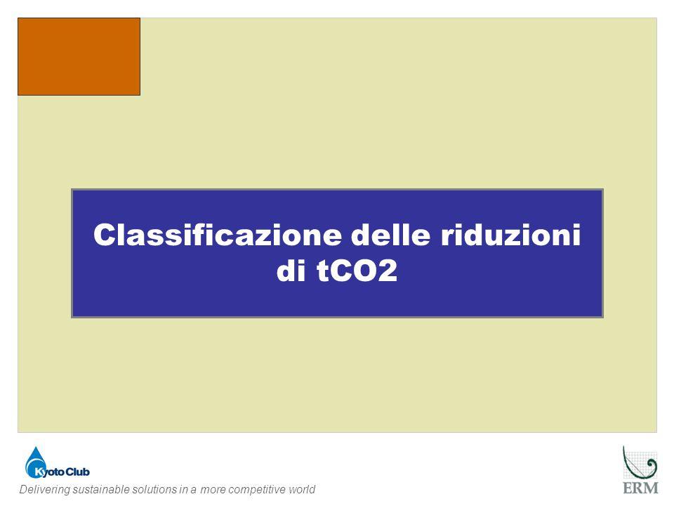 Classificazione delle riduzioni di tCO2
