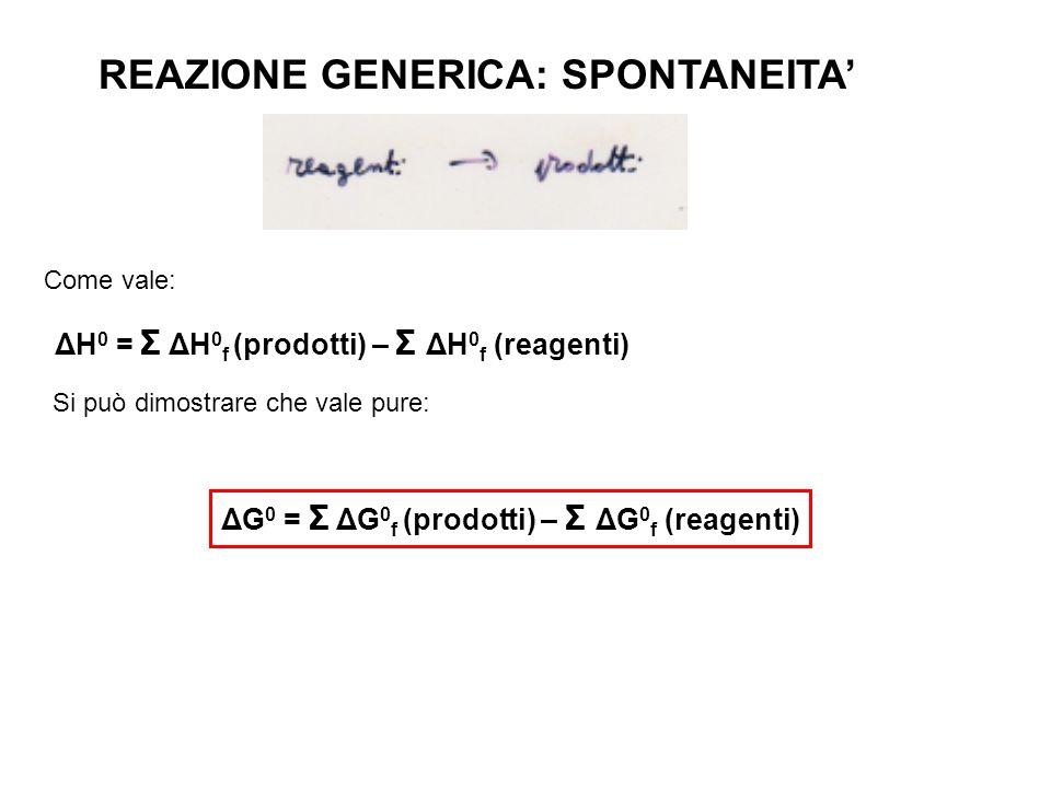 REAZIONE GENERICA: SPONTANEITA' Come vale: ΔH 0 = Σ ΔH 0 f (prodotti) – Σ ΔH 0 f (reagenti) Si può dimostrare che vale pure: ΔG 0 = Σ ΔG 0 f (prodotti