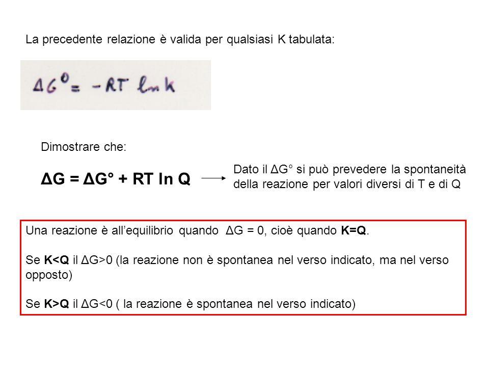 La precedente relazione è valida per qualsiasi K tabulata: Dimostrare che: ΔG = ΔG° + RT ln Q Una reazione è all'equilibrio quando ΔG = 0, cioè quando