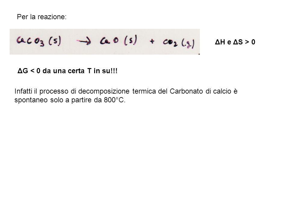 Per la reazione: ΔH e ΔS > 0 ΔG < 0 da una certa T in su!!! Infatti il processo di decomposizione termica del Carbonato di calcio è spontaneo solo a p