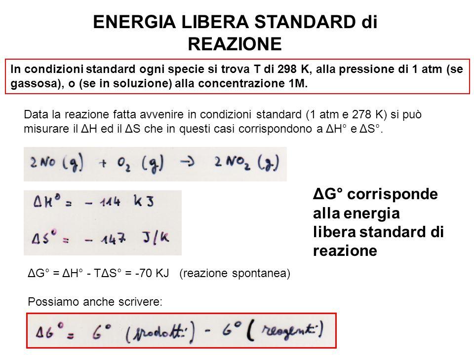 ENERGIA LIBERA STANDARD di REAZIONE Data la reazione fatta avvenire in condizioni standard (1 atm e 278 K) si può misurare il ΔH ed il ΔS che in quest