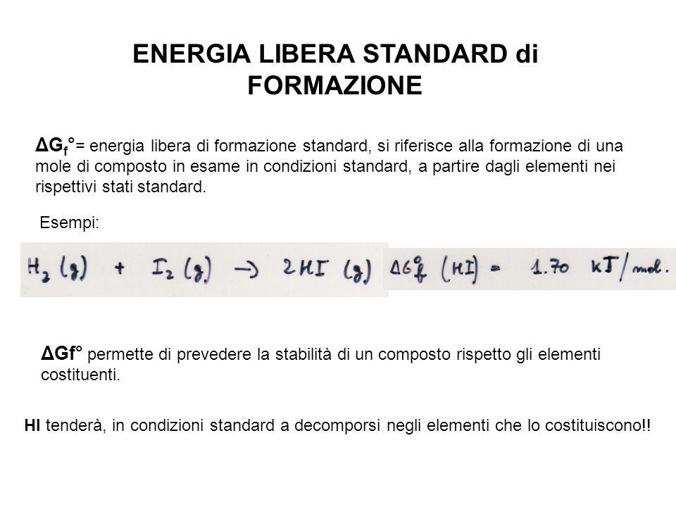 ENERGIA LIBERA STANDARD di FORMAZIONE ΔG f ° = energia libera di formazione standard, si riferisce alla formazione di una mole di composto in esame in