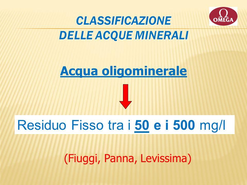 CLASSIFICAZIONE DELLE ACQUE MINERALI Acqua oligominerale Residuo Fisso tra i 50 e i 500 mg/l (Fiuggi, Panna, Levissima)